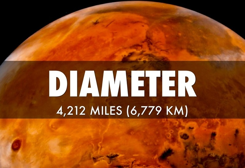 Mar's diameter prediction
