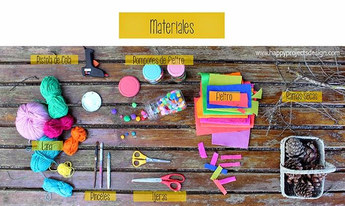 Creactividad: materiales