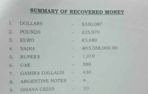 Image result for what the dss found in homes of corrupt nigerian judges