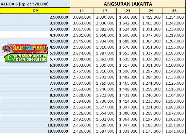 Simulasi Kredit Motor Yamaha Aerox S 155 Terbaru 2019, Price List Yamaha, Harga Kredit Motor Yamaha, Tabel Harga, Cicilan Motor