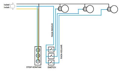gambar skema pemasangan kabel lampu dan switch banyak lampu