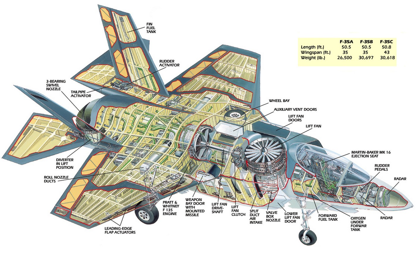 Air Fuel Ratio Diagram Electrical Wiring Sensor The Man Cave F 35 Joint Strike Fighter Jsf Lightning Ii Aem