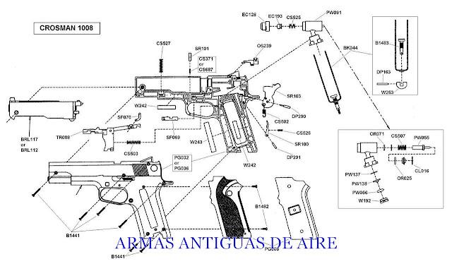 ARMAS ANTIGUAS DE AIRE: CROSMAN C 40 CONMEMORATIVA 75