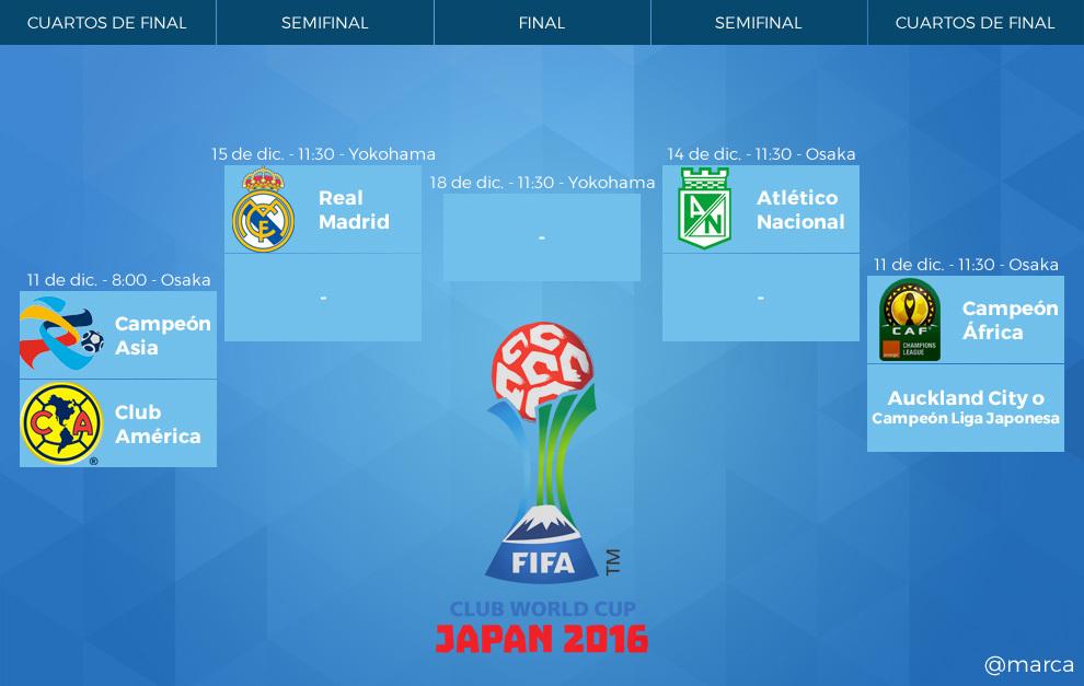 O Fura-Redes  FIFA pensa em Mundial de clubes com 32 equipas cb8a42163803d