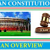 Competitive Exam Govt jobs Coaching SET 7 - Indian constitution, Indian polity