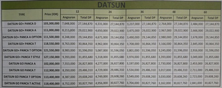 Harga Kredit Dp Cicilan Datsun Terbaru 2017
