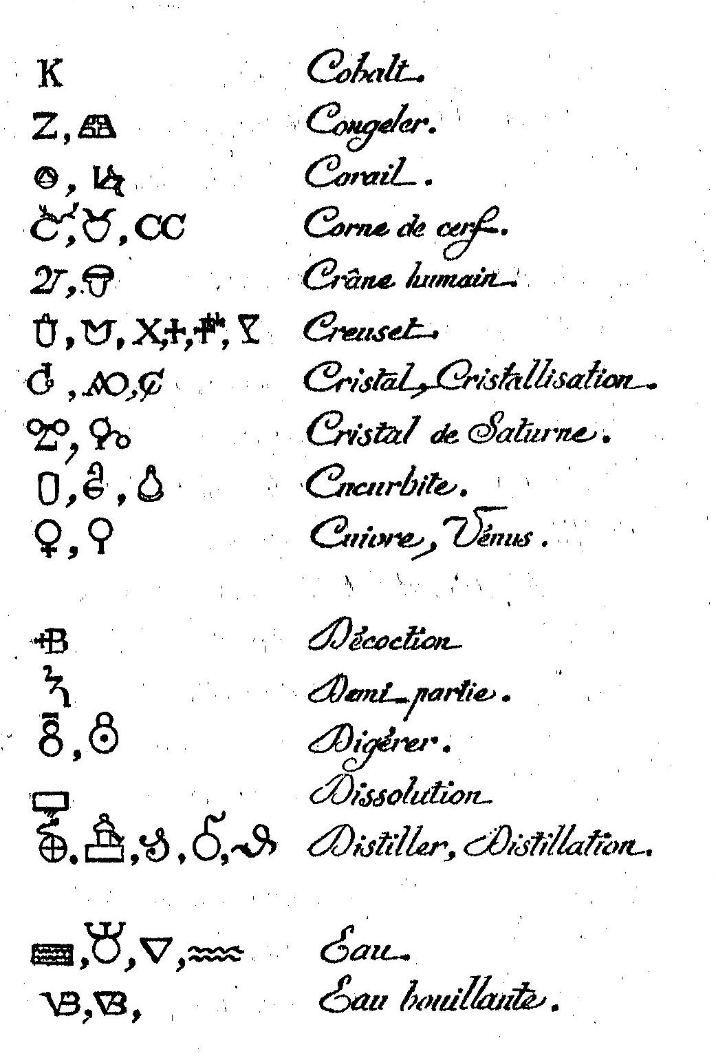 Bien-aimé Le Miroir Alchimique: Symboles alchimiques et spagyriques (1) GG96