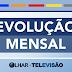 EVOLUÇÃO MENSAL | Maio de 2016