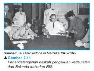 Proses Kembalinya Indonesia Sebagai Negara Kesatuan