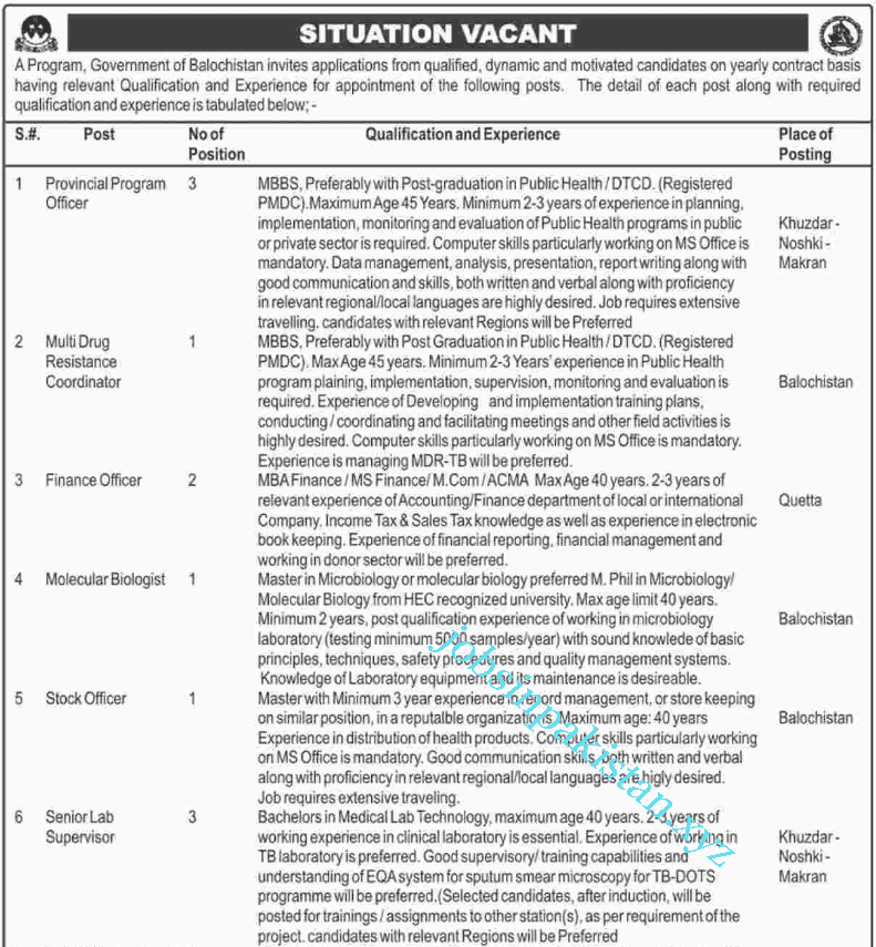 Advertisement for Balochistan Government Jobs 2018