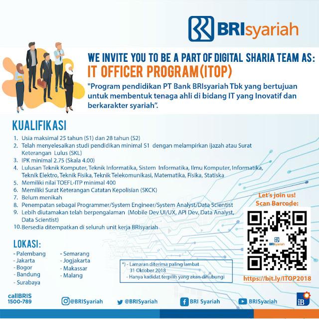 Lowongan Kerja BRI Syariah Terbaru
