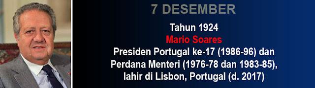 Hari kelahiran Mario Soares