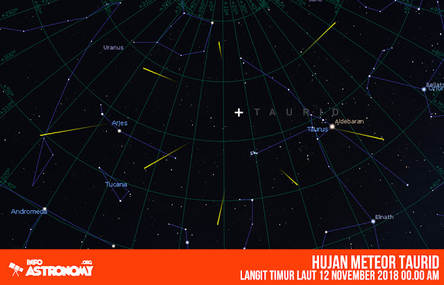 Wajib Lihat! Inilah Jadwal Peristiwa Langit November 2018 ...