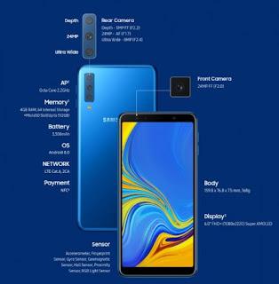 Samsung a7 2018 edition