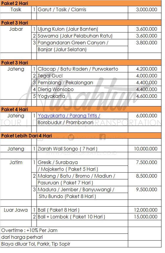 Harga Rental ELf Jakarta