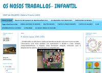 http://bibliotecaapedrosalatas.blogspot.com/