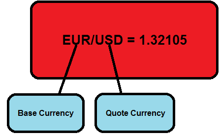 Forex currency pairs nicknames