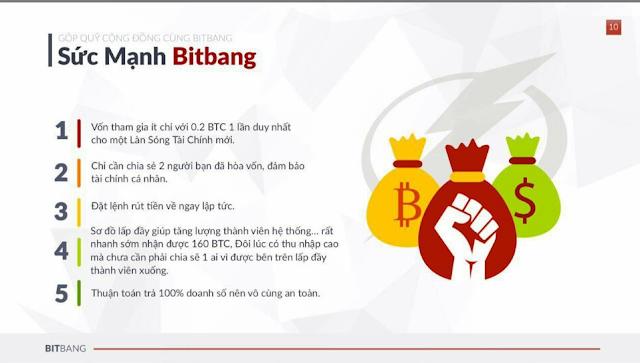 Bitbang là gì? Bitbang việt nam