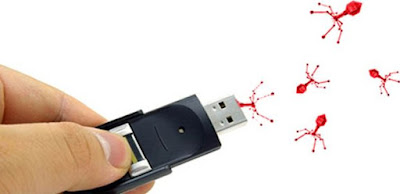 Virus on flash Drive