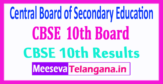 Central Board of Secondary Education CBSE 10th Results 2018