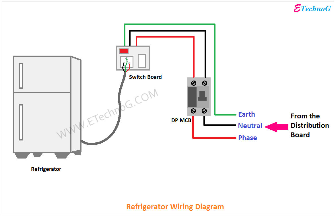 Refrigerator Wiring Diagram and Connection - ETechnoG | Refrigerator Wiring Diagram |  | ETechnoG