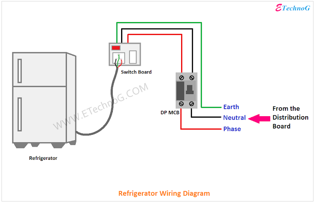 Refrigerator Wiring Diagram, Wiring Diagram of Refrigerator