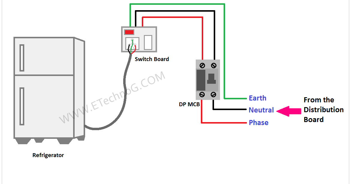 electrical wiring diagrams for refrigerators  network cable