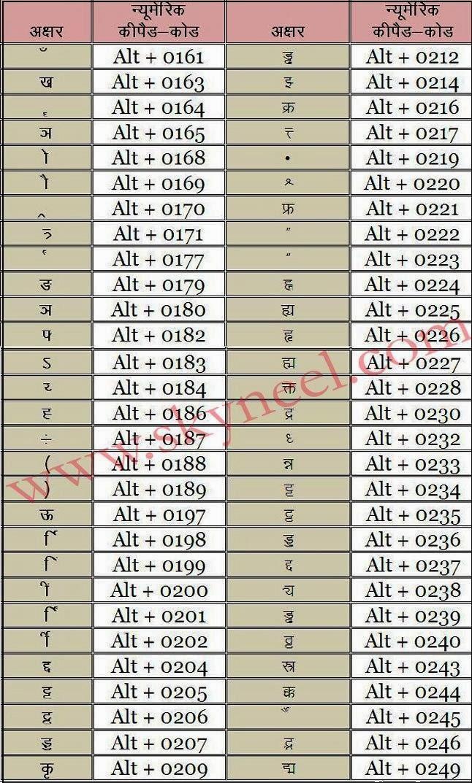 kruti dev hindi fonts