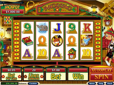Memahami Dan Pengertian Bermain Permainan Slot