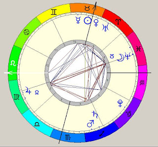 libra pisces april 1 2016 horoscope chart reading