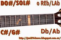 acordes de yo no te pido la luna de daniela romoen guitarra,  DO# con bajo en SOL# , REb con bajo en LAb