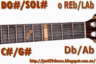 Acorde guitarra chord (DO# con bajo en SOL#) o (REb con bajo en LAb)
