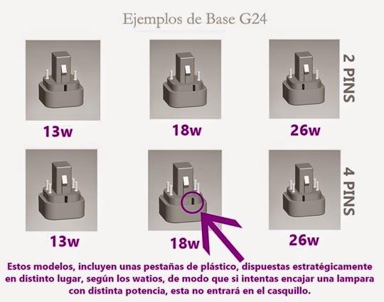 diferentes-casquillos-G24-segun-los-watios