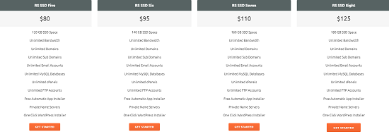 Reseller hosting, poweruphosting reseller, unmatch pricing