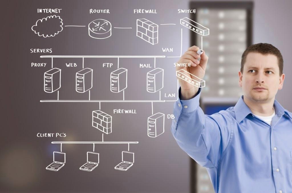 Faktor yang Menjadi Perbedaan Antara IPv4 dengan IPv6