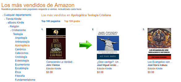 ¿Dios castiga?, Best Seller en Amazon México