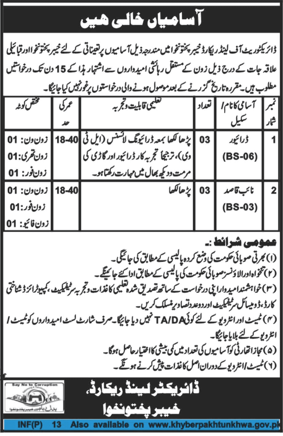 Jobs In Directorate Of Land Record KPK
