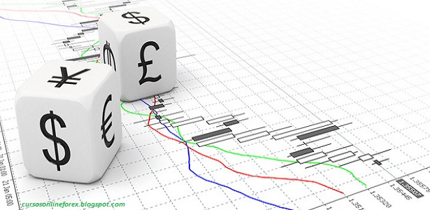 Aprende desde cero a operar el mercado de divisas forex