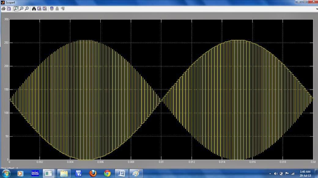 dpcm block diagram matlab