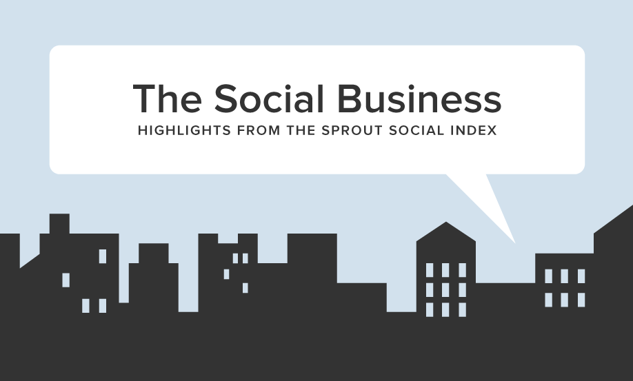 The Social Business: Highlights from the Sprout Social Index - #infographic