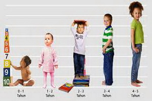 Tahapan Perkembangan Anak usia 0 sampai dengan 5 tahun