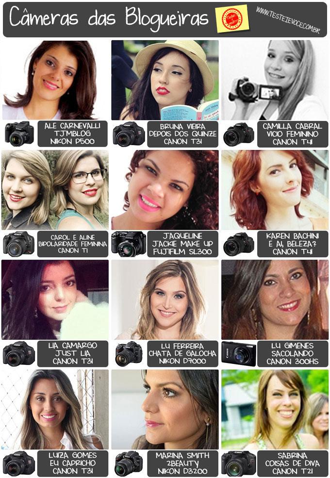 Favoritos das Blogueiras: Câmeras Fotográficas (2013)
