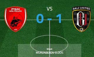 Kalahkan PSM 1-0, Bali United ke Puncak Klasemen Liga 1