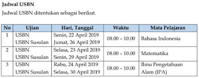 Jadwal Pelaksanaan USBN SD/MI/SDTK/SPK
