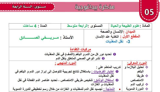 مذكرة نقل المغذيات للسنة الرابعة متوسط الاستاذ صادق مريخي