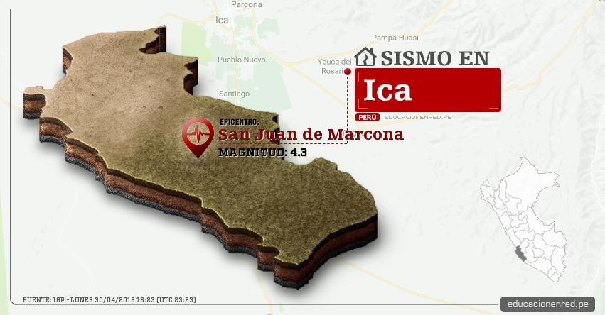 Temblor en Ica de magnitud 4.3 (Hoy Lunes 30 Abril 2018) Sismo EPICENTRO San Juan de Marcona - Nazca - IGP - www.igp.gob.pe