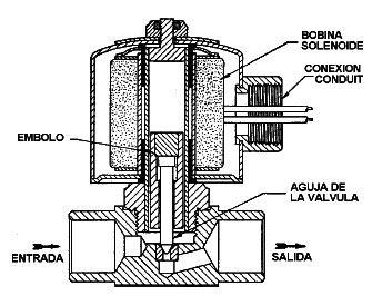 Como lavar el motor a la sustitución del aceite por la gasolina