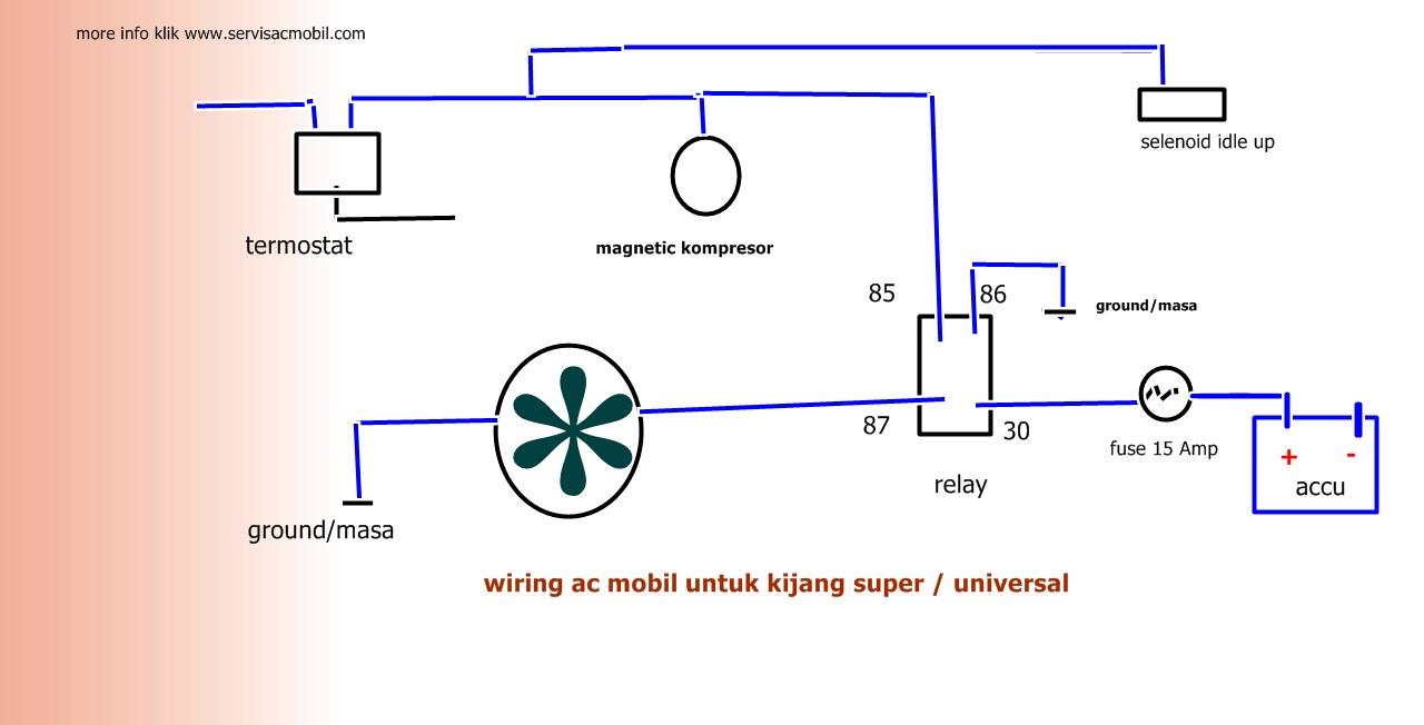 wiring kelistrikan ac mobil toyota kijang super