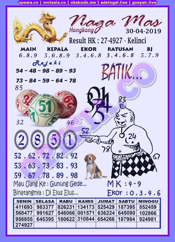 ♛ Mutakhir Shio togel 2019 ramalan hari jumat 5 april