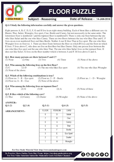 DP | Floor Puzzle For IBPS Clerk Mains | 14 - 01 - 2018